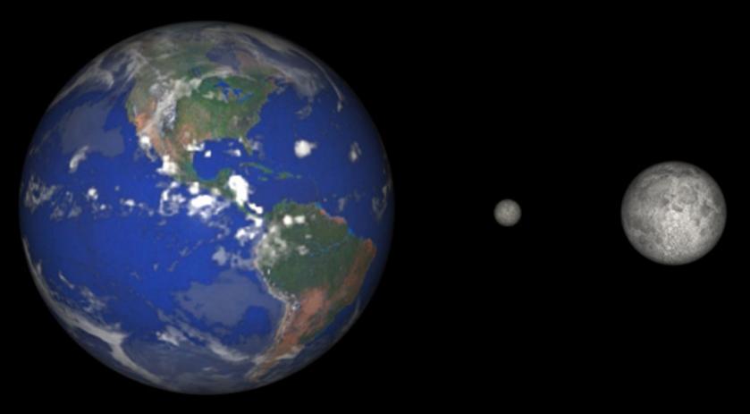 jordens størrelse