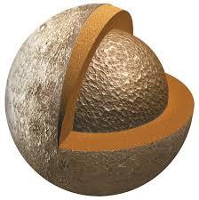 Merkurs overflade og opbygning
